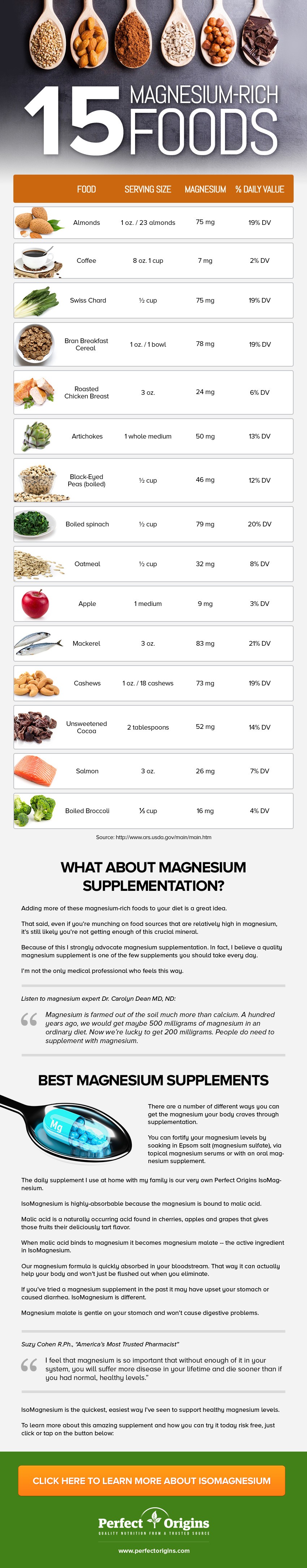 15 Magnesium-Rich Foods [Infographic]