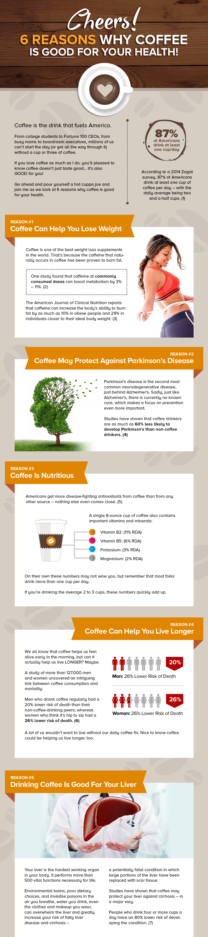 Coffee_benefits1