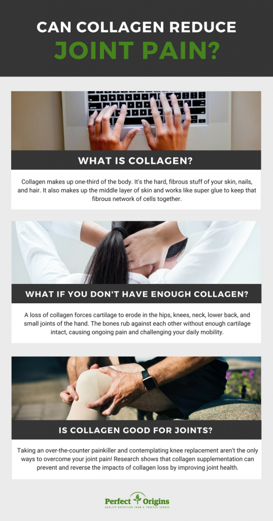 Collagen for joints